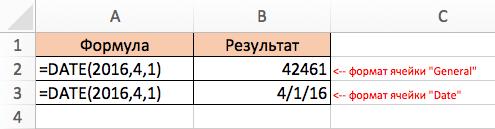 Как использовать функцию DATE (ДАТА) в Excel
