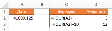 Excel Hour Function