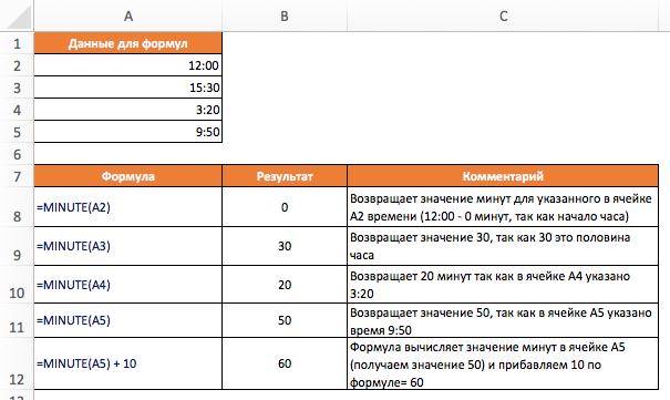 Minute Excel Функция