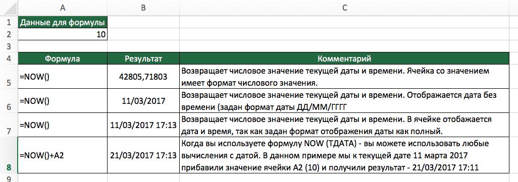 Формула NOW (ТДАТА) в Excel