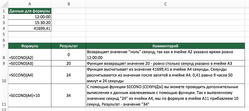 Функция SECOND (СЕКУНДЫ) в Excel
