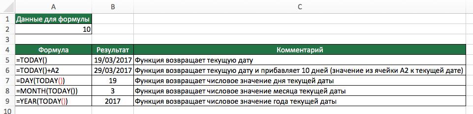 Функция TODAY (СЕГОДНЯ) в Excel