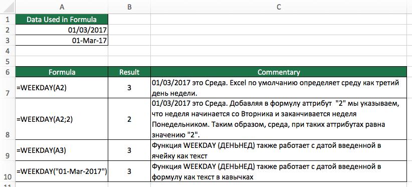 Функция WEEKDAY (ДЕНЬНЕД) в Excel