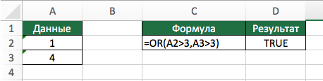 Функция OR (ИЛИ) в Excel