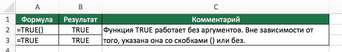 Функция TRUE в Excel