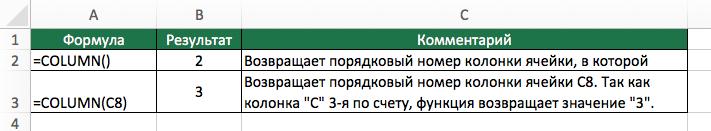 Функция COLUMN (СТОЛБЕЦ) в Excel. Как использовать?