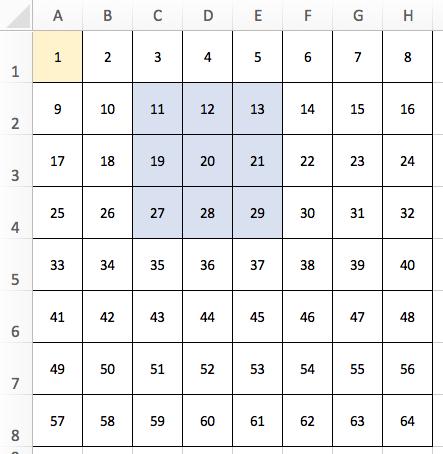 OFFSET - СМЕЩ - в Excel