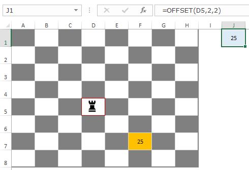 Функция OFFSET (СМЕЩ) в Excel. Как использовать?