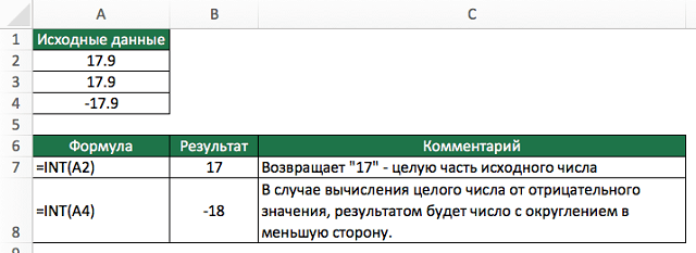 Функция INT (ЦЕЛОЕ) в Excel. Как использовать?