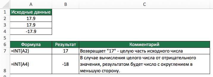 Функция INT (ЦЕЛОЕ) в Excel