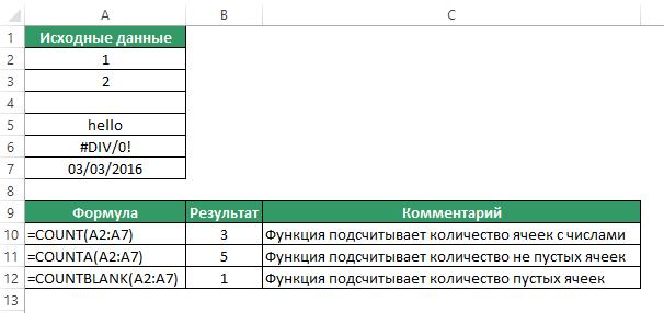 функция count (счет) в excel