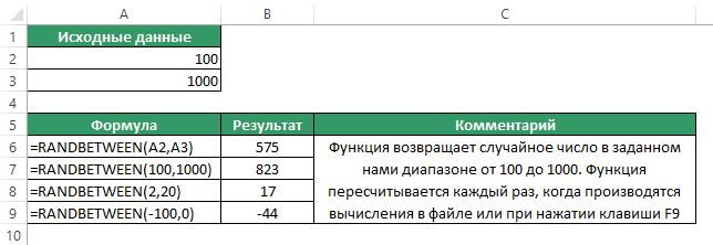 Функция Randbetween (случмежду) в Excel