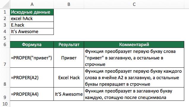 функция ПРОПНАЧ Excel