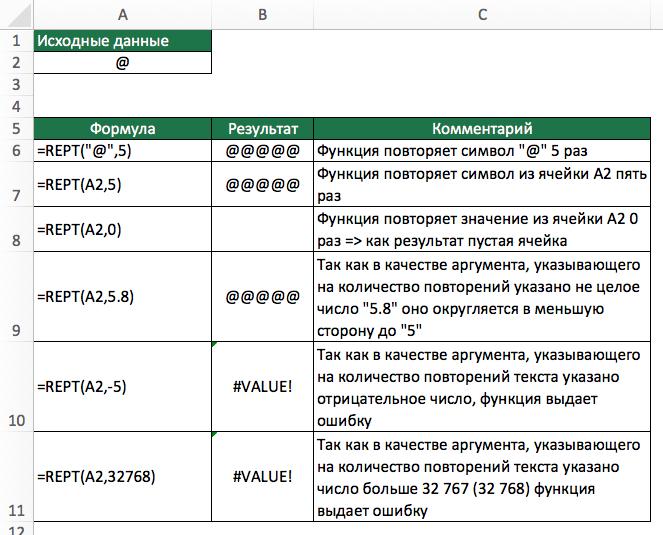 Функция REPT в Excel