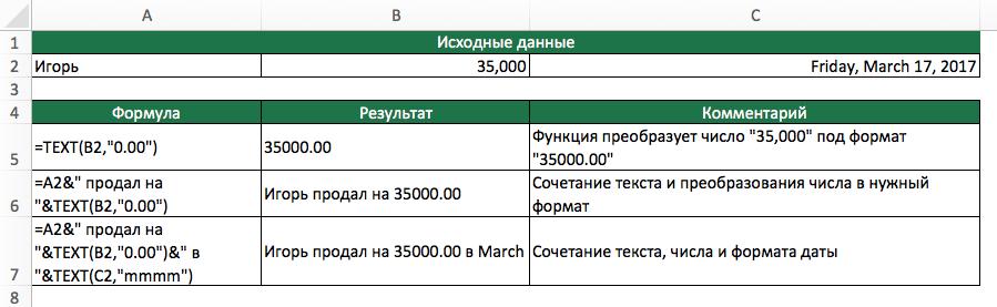 Функция ТЕКСТ в Excel