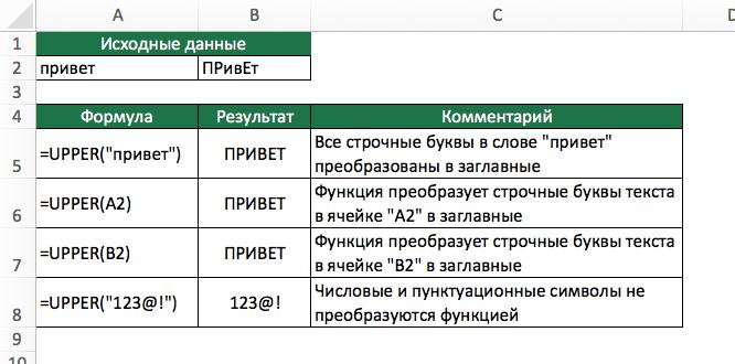 Функция UPPER в Excel