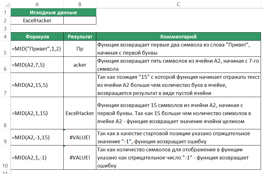 Функция ПСТР в Excel