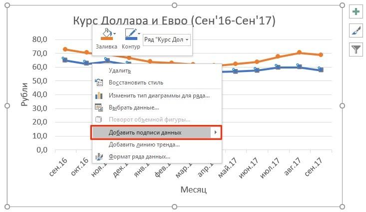 Как построить график в Excel по данным таблицы