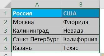 зависимый выпадающий список в Excel
