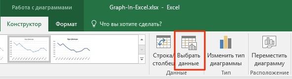 Как построить график в Excel по данным таблицы с двумя осями