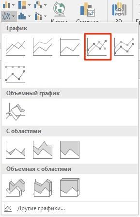 Построение графика в Excel