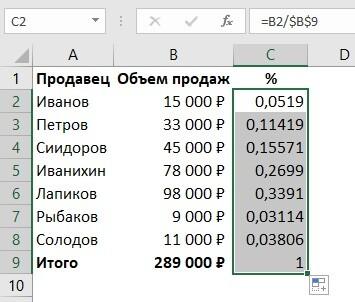 Протянуть процент от суммы всей таблицы