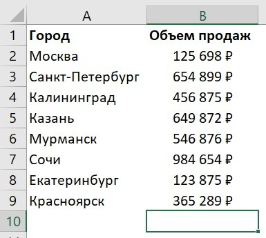 автосумма в Excel