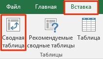 вставить сводную таблицу в Excel