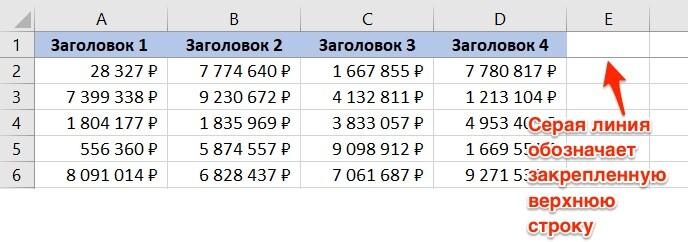 Как закрепить строку и столбец в Excel при прокрутке
