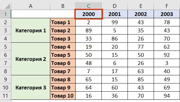 Как закрепить несколько столбцов в Excel