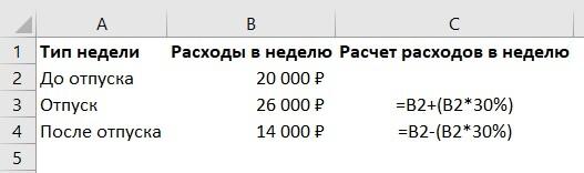 Как прибавить процент к числу в Excel