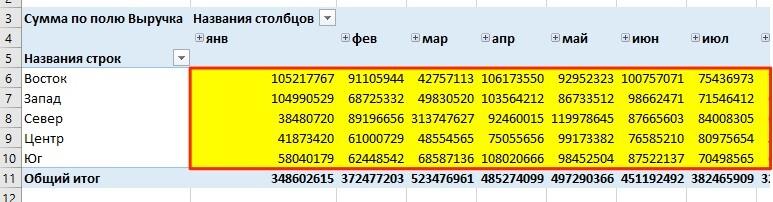область значения в таблице Excel