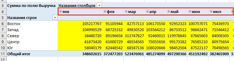 Область столбцы в Excel
