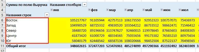область строки в сводных таблицах в Excel