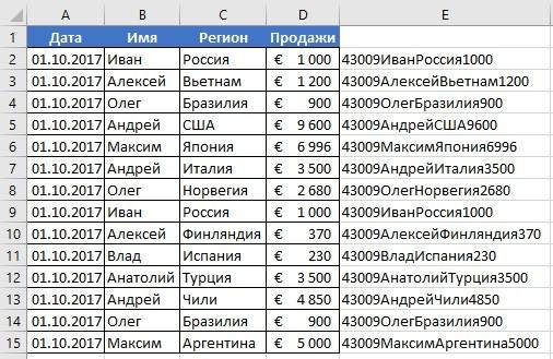 вспомогательная колонка для поиска дублирующихся строк в Excel