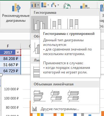 выбор типа гистограммы в Excel