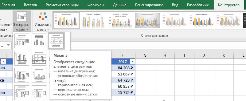 как выбрать экспресс макет для гистограммы в Excel