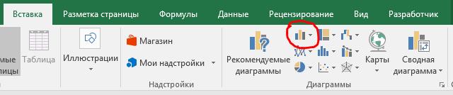 где находится пункт меню гистограмма в Excel