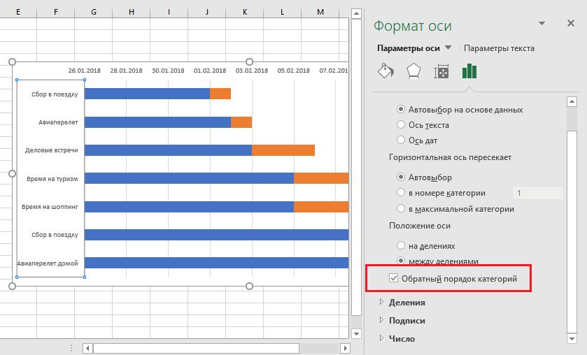 обратный порядок категорий диаграмма ганта в excel