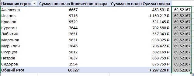получить данные сводной таблицы - 2