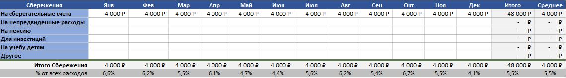 Доходы и расходы семьи в Excel - раздел сбережения