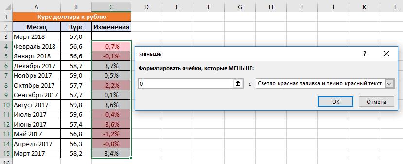 Форматирование ячеек в Excel меньше чем