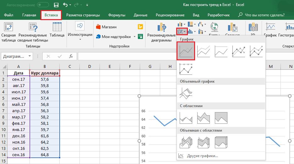 Построить линейный график в Excel