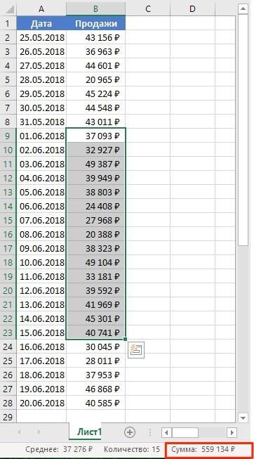 Как суммировать значения между двумя датами