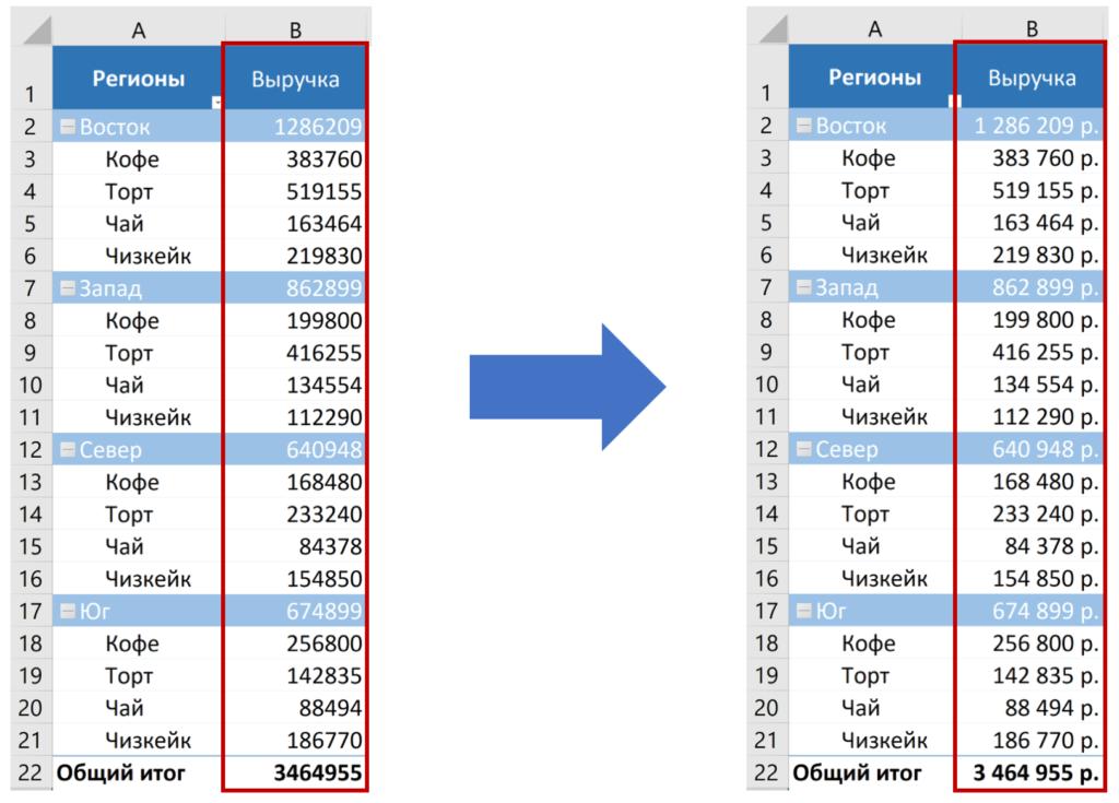 Как изменить формат сразу всех ячеек поля сводной таблицы