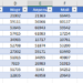 Как сделать таблицу в Excel. Пошаговая инструкция